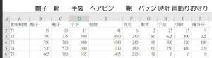 【ブルアカ】台湾ニキが全員分の装備素材必要数を計算してくれた!?